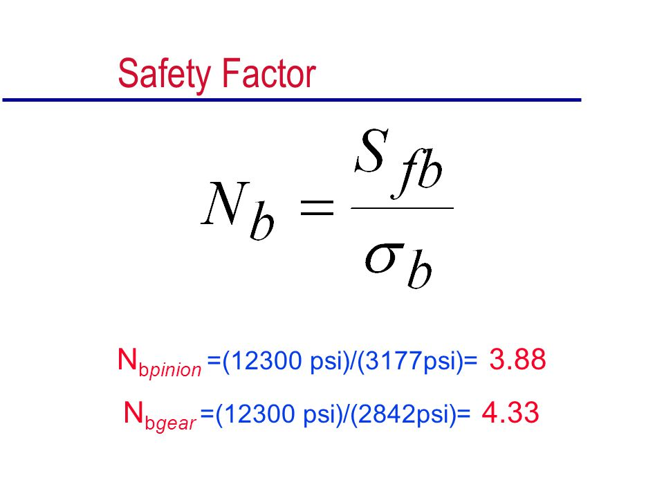 Safety Factor N bpinion =(12300 psi)/(3177psi)= 3.88 N bgear =(12300 psi)/(2842psi)= 4.33