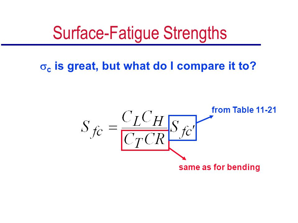 Surface-Fatigue Strengths c is great, but what do I compare it to? same as for bending from Table 11-21