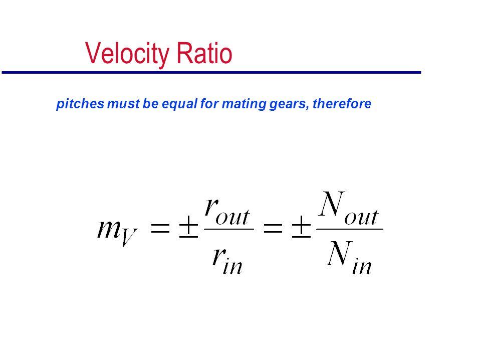 Dynamic Factor JKvKmKaKsKBKIJKvKmKaKsKBKI V t,max =(A+Q v -3) 2