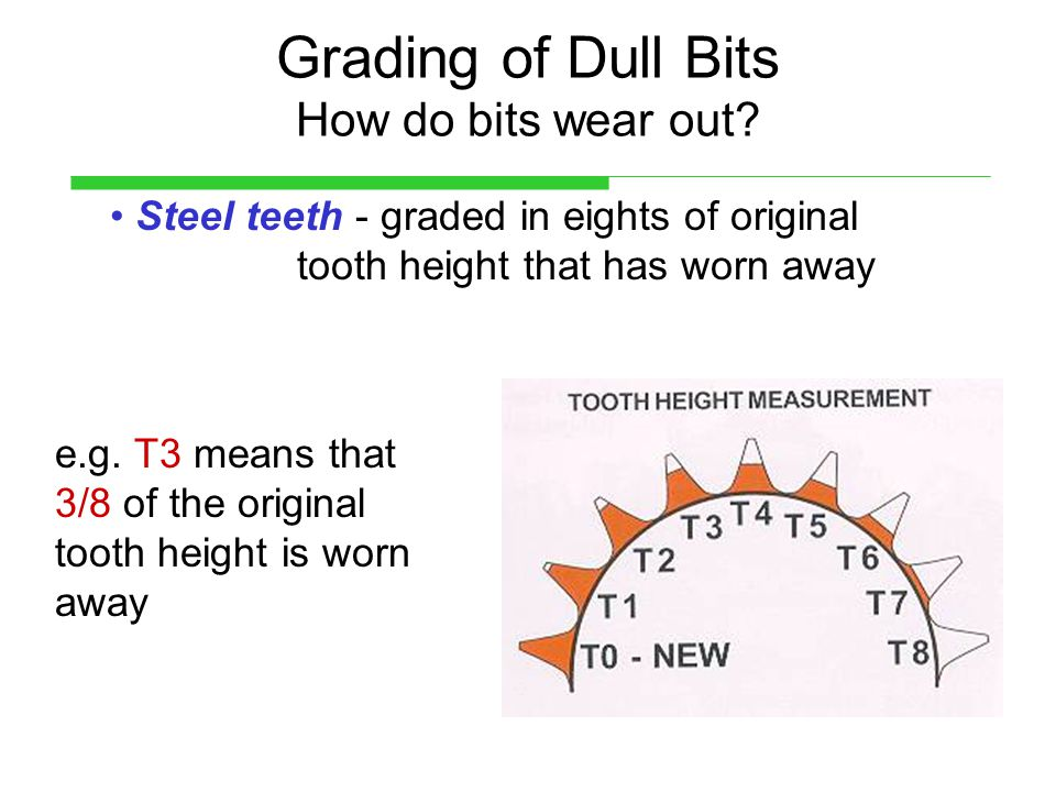 Grading of Dull Bits How do bits wear out? Steel teeth - graded in eights of original tooth height that has worn away e.g. T3 means that 3/8 of the or