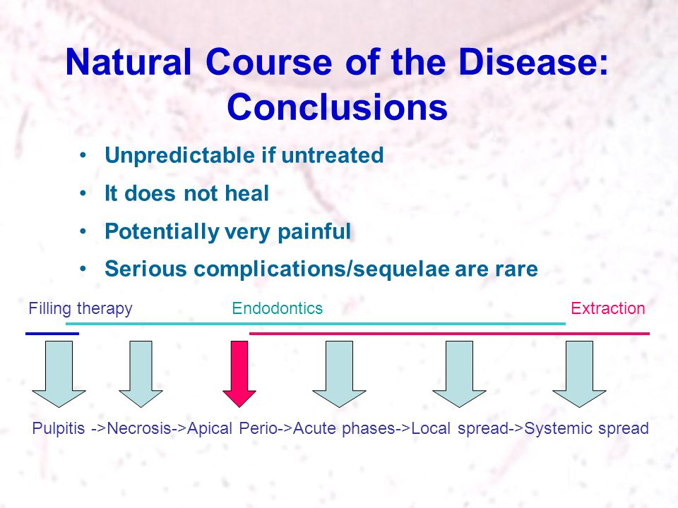 Natural Course of the Disease: Conclusions Unpredictable if untreated It does not heal Potentially very painful Serious complications/sequelae are rar