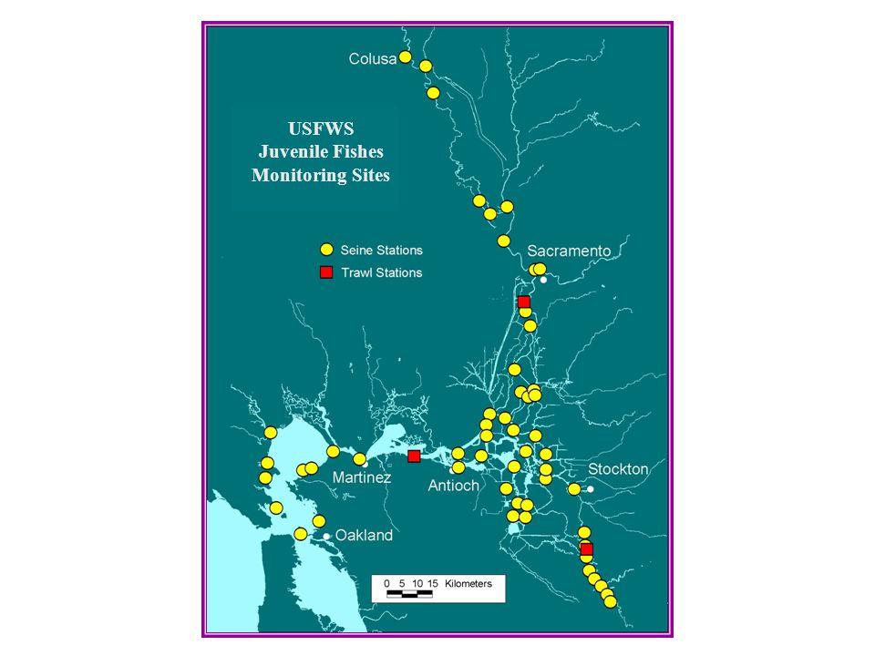 USFWS Juvenile Fishes Monitoring Sites