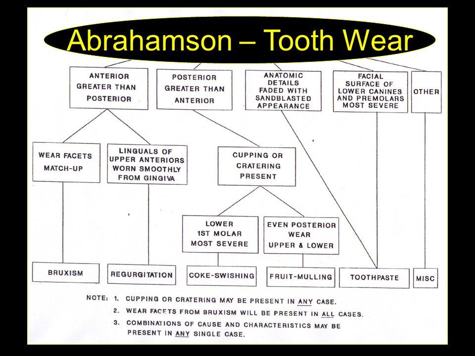 Abrahamson – Tooth Wear