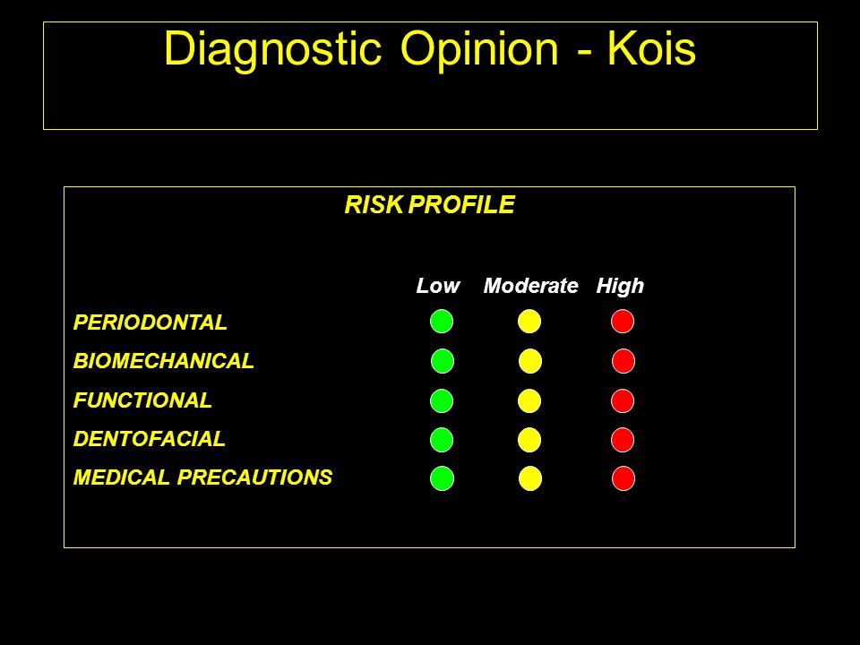 Diagnostic Opinion - Kois RISK PROFILE PERIODONTAL BIOMECHANICAL FUNCTIONAL DENTOFACIAL MEDICAL PRECAUTIONS Low Moderate High