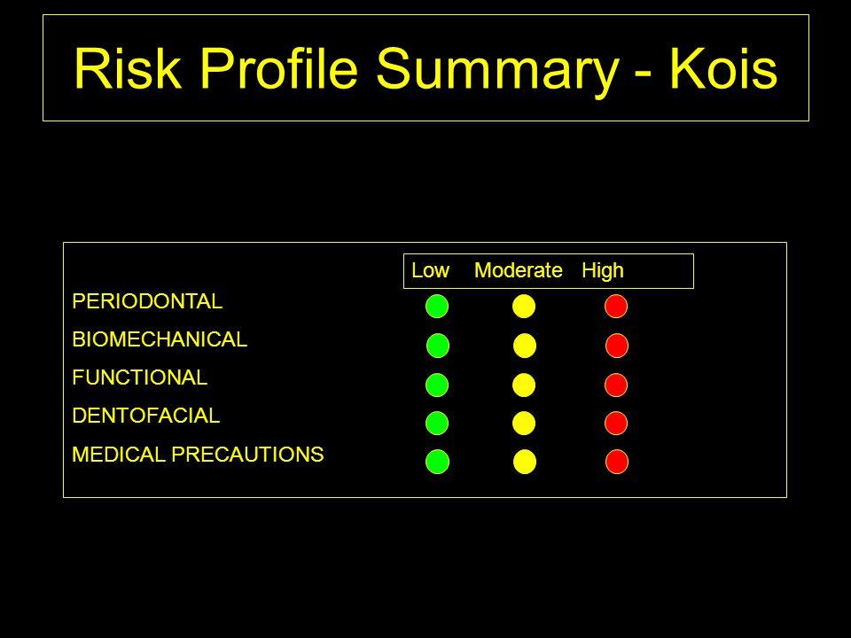Risk Profile Summary - Kois PERIODONTAL BIOMECHANICAL FUNCTIONAL DENTOFACIAL MEDICAL PRECAUTIONS Low Moderate High