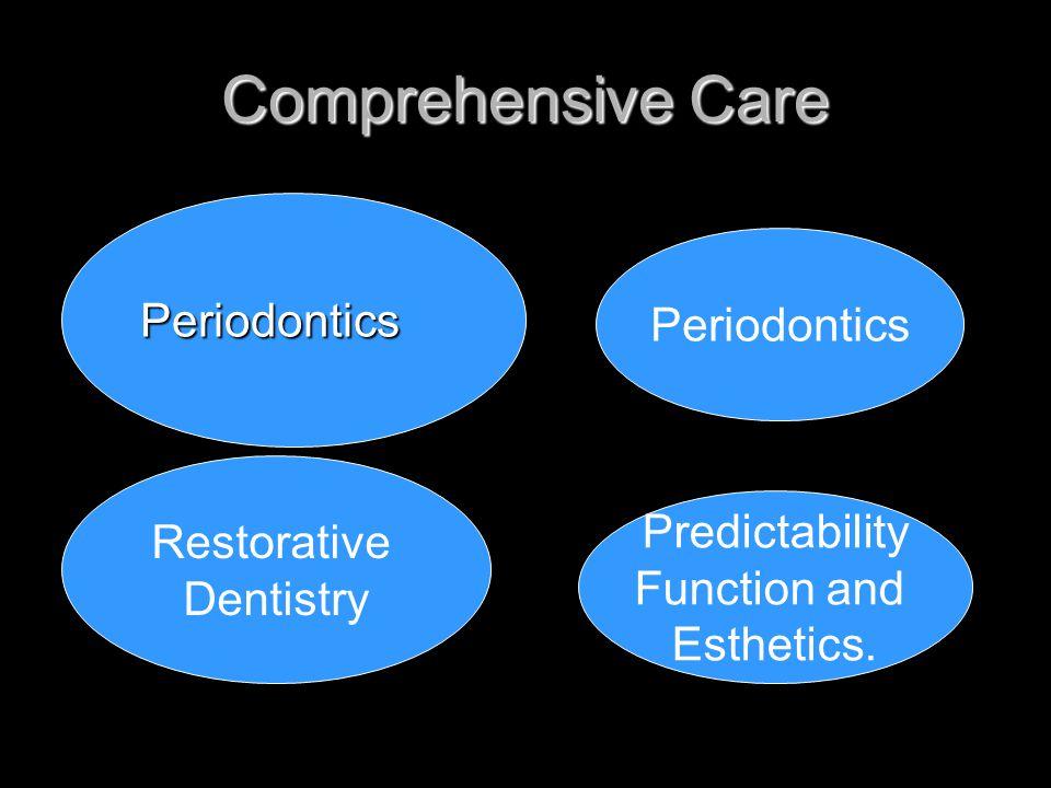 Comprehensive Care Periodontics Periodontics Restorative Dentistry Predictability Function and Esthetics.