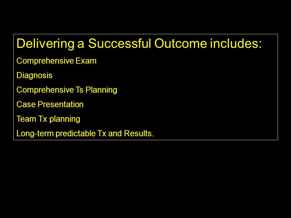 Delivering a Successful Outcome includes: Comprehensive Exam Diagnosis Comprehensive Ts Planning Case Presentation Team Tx planning Long-term predicta