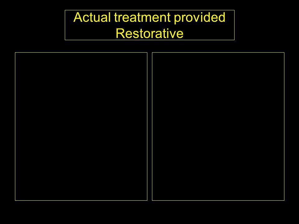 Actual treatment provided Restorative
