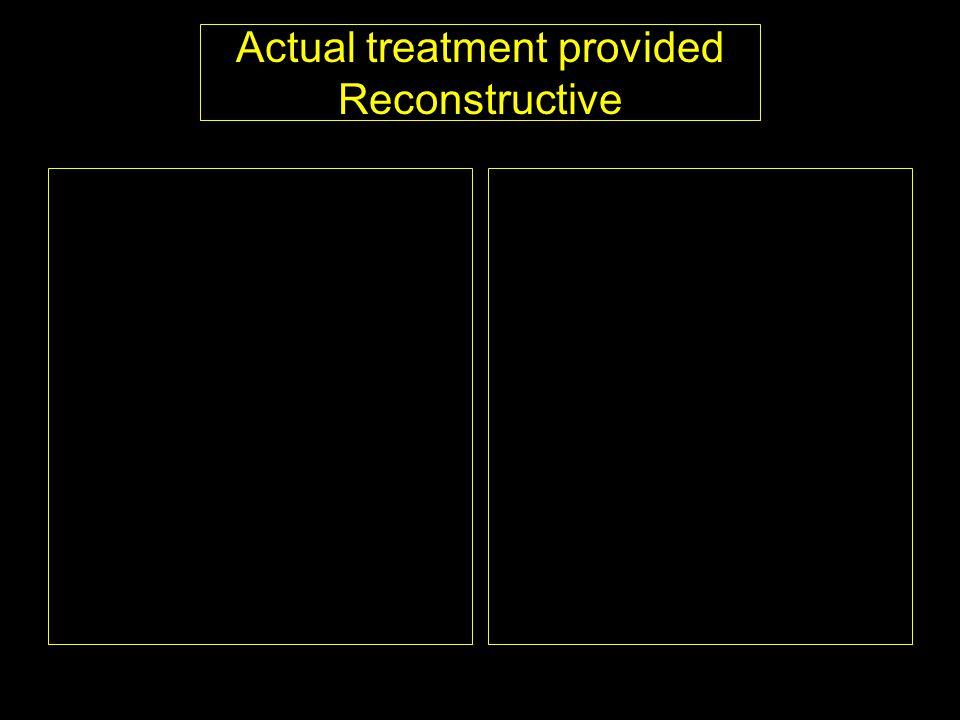 Actual treatment provided Reconstructive