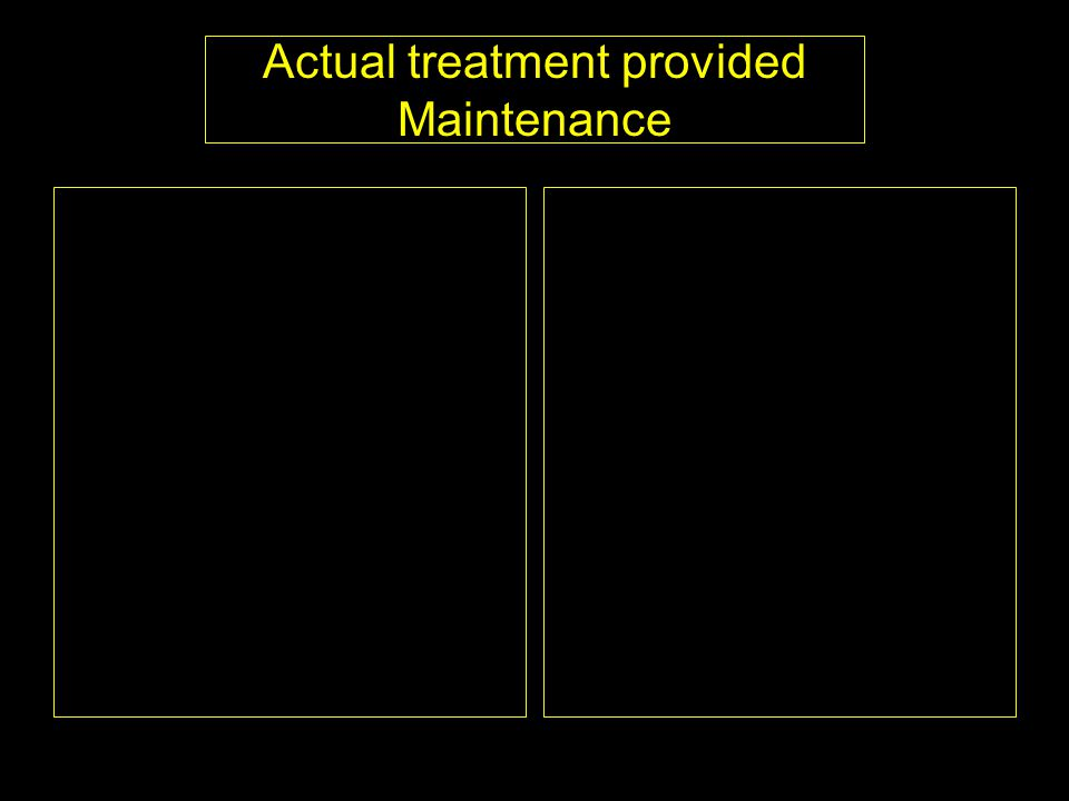 Actual treatment provided Maintenance