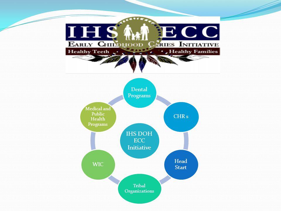 IHS DOH ECC Initiative Dental Programs CHR s Head Start Tribal Organizations WIC Medical and Public Health Programs
