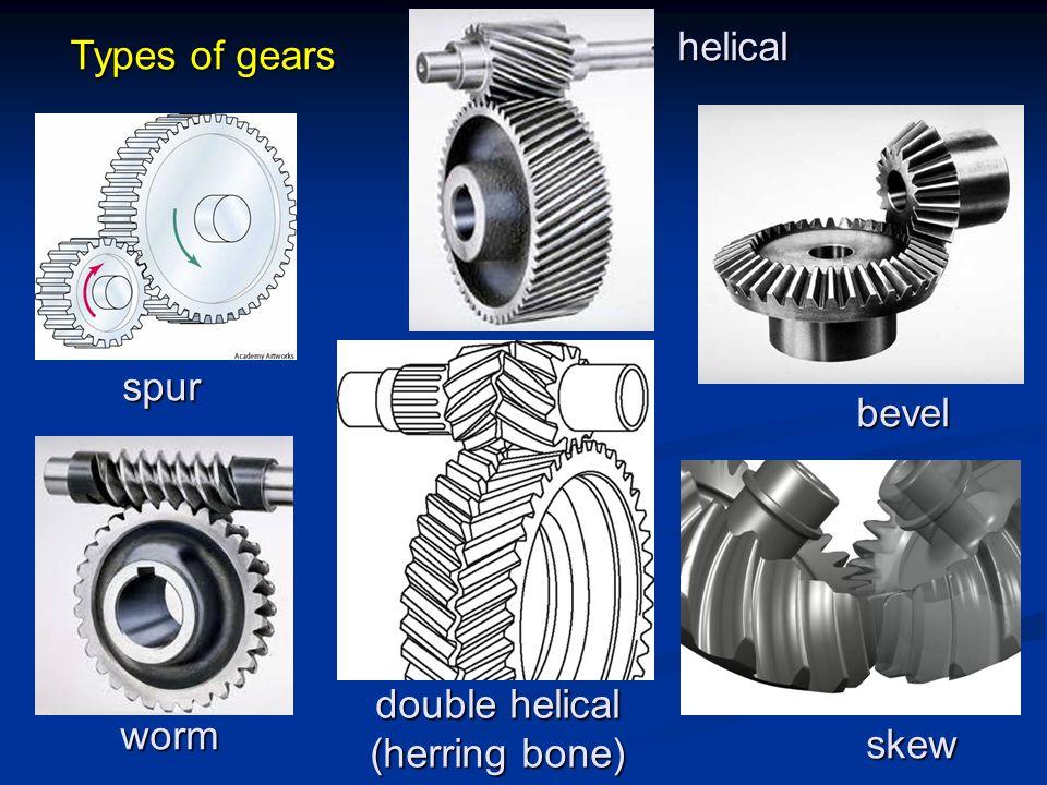 Types of gears spur bevel worm helical double helical (herring bone) skew
