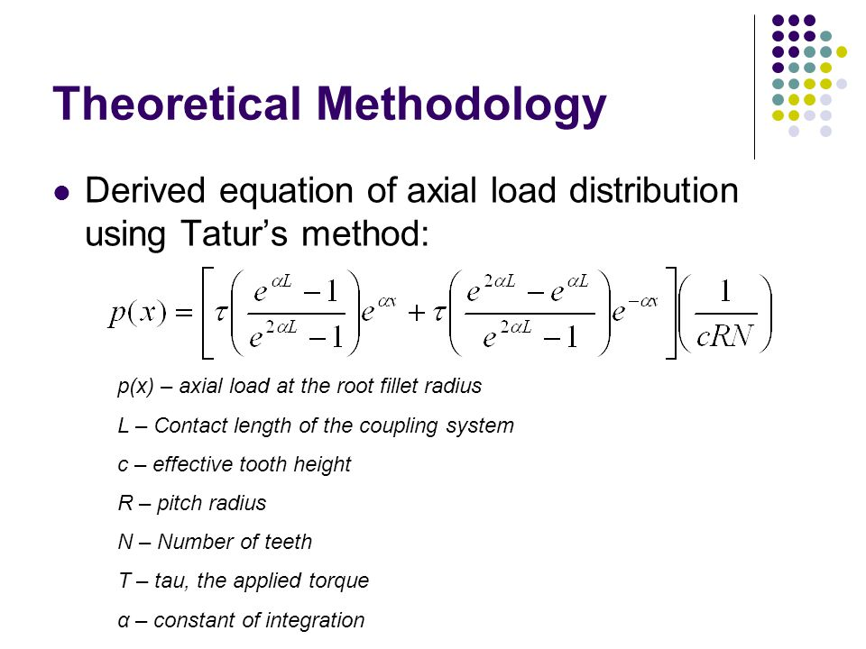 Theoretical Methodology Derived equation of axial load distribution using Taturs method: p(x) – axial load at the root fillet radius L – Contact length of the coupling system c – effective tooth height R – pitch radius N – Number of teeth T – tau, the applied torque α – constant of integration