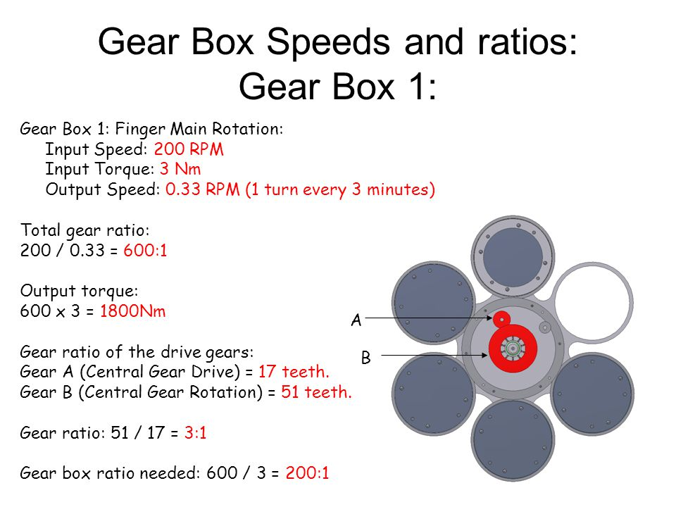 Gear Box Speeds and ratios: Gear Box 2: Gear Box 2: Bayonet Gear Drive: Input Speed: 200 RPM Input Torque: 3 Nm Output Speed: 0.5 RPM (10 seconds to rotate 30 degrease) Total gear ratio: 200 / 0.5 = 400:1 Output torque: 400 x 3 = 1200Nm Gear ratio of the drive gears: Gear A (Central Gear Bayonet Drive) = 10 teeth.