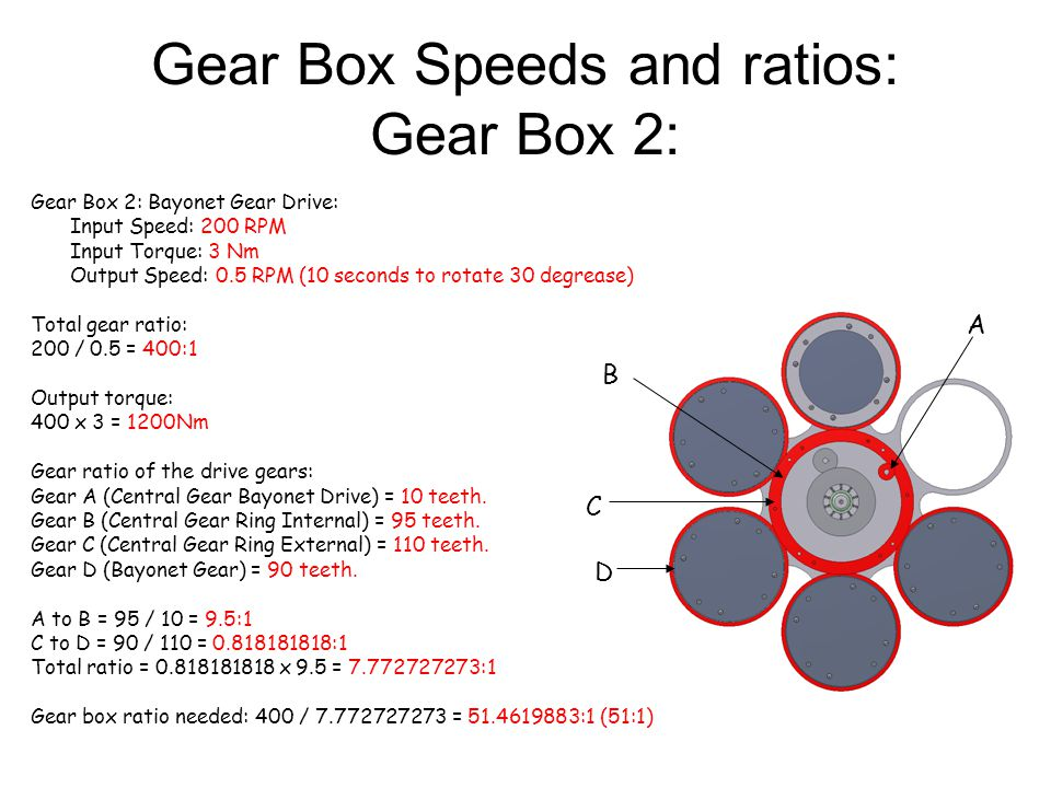 Gear Box Speeds and ratios: Gear Box 2: Gear Box 2: Bayonet Gear Drive: Input Speed: 200 RPM Input Torque: 3 Nm Output Speed: 0.5 RPM (10 seconds to rotate 30 degrease) Total gear ratio: 200 / 0.5 = 400:1 Output torque: 400 x 3 = 1200Nm Gear ratio of the drive gears: Gear A (Central Gear Bayonet Drive) = 10 teeth.