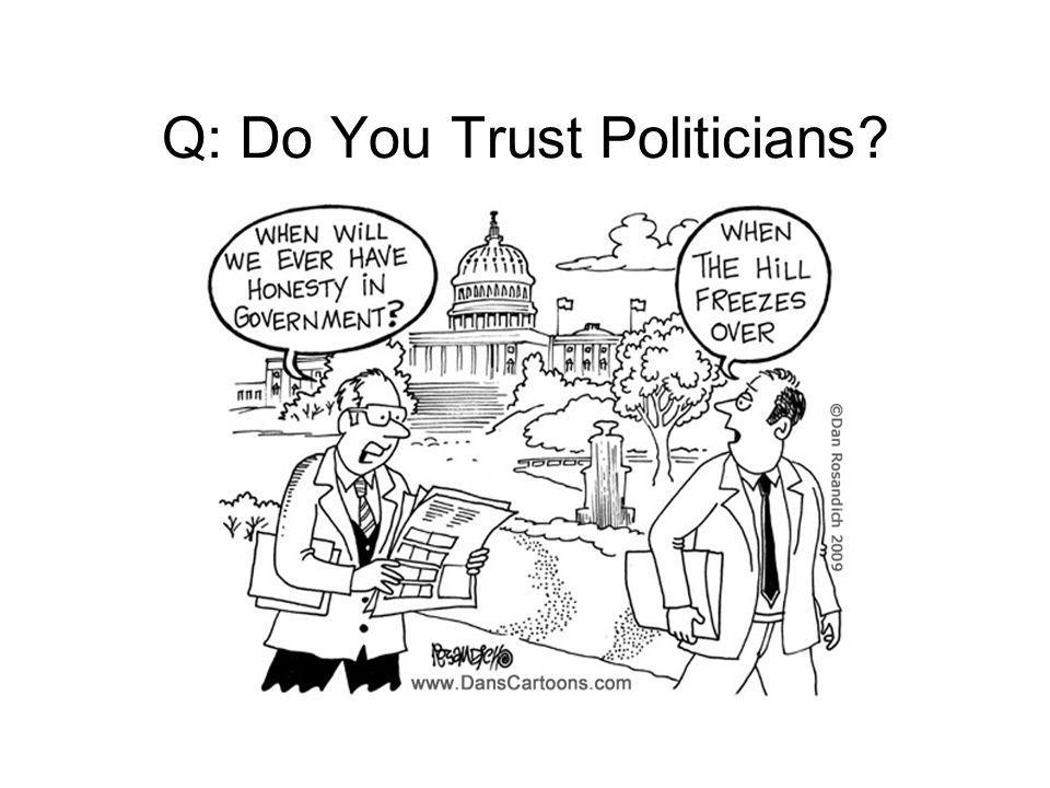 Q: Do You Trust Politicians?