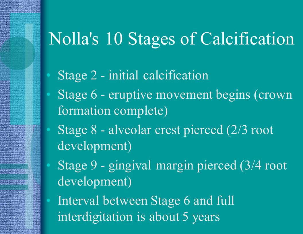 Dont Fake Knowledge! Know Nolla's stages of calcification Know time of eruption of permanent teeth