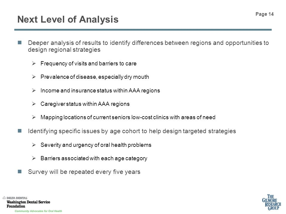 Next Level of Analysis Deeper analysis of results to identify differences between regions and opportunities to design regional strategies Frequency of