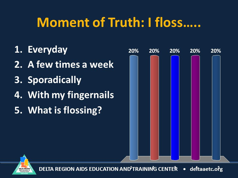 DELTA REGION AIDS EDUCATION AND TRAINING CENTER deltaaetc.org Moment of Truth: I floss…..