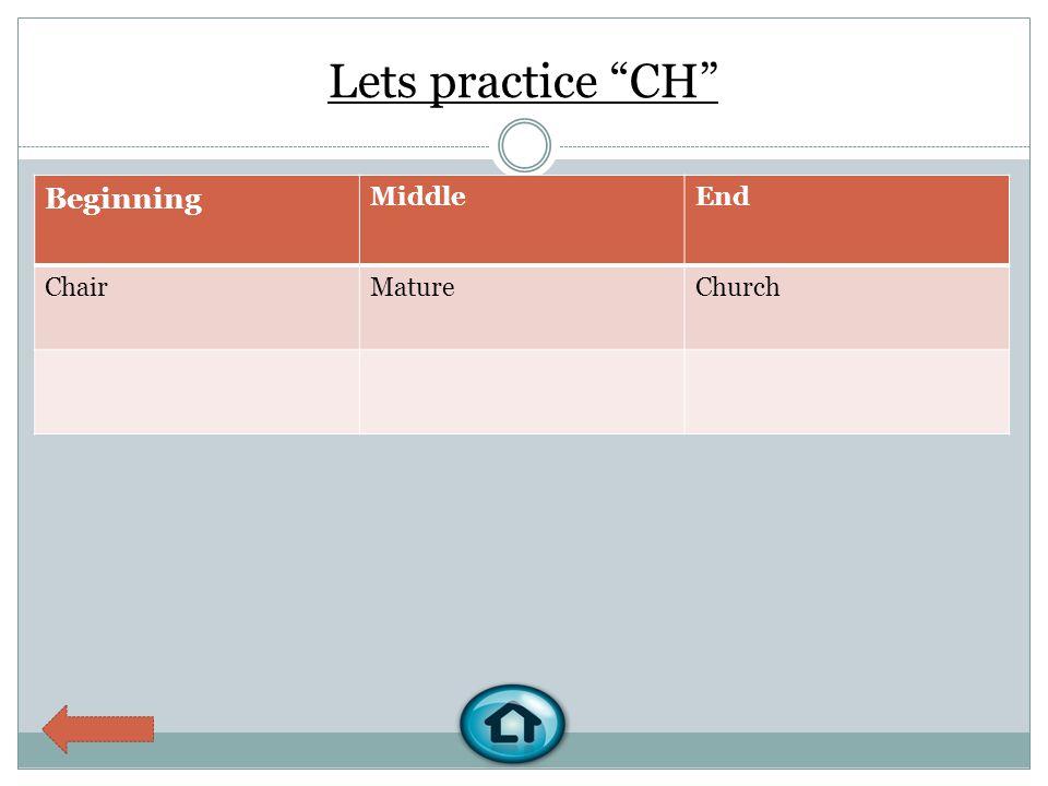 Lets practice CH Beginning MiddleEnd ChairMatureChurch