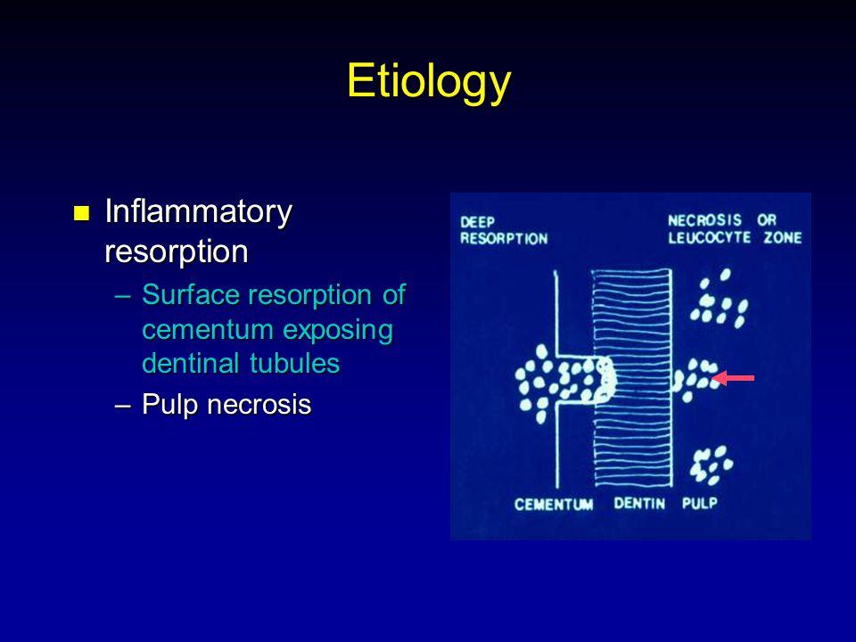 Etiology Inflammatory resorption Inflammatory resorption –Surface resorption of cementum exposing dentinal tubules –Pulp necrosis