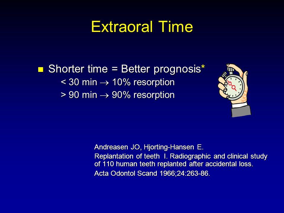 Extraoral Time Shorter time = Better prognosis* Shorter time = Better prognosis* < 30 min 10% resorption > 90 min 90% resorption Andreasen JO, Hjortin