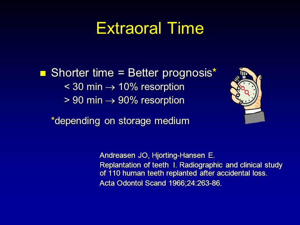 Extraoral Time Shorter time = Better prognosis* Shorter time = Better prognosis* < 30 min 10% resorption > 90 min 90% resorption *depending on storage