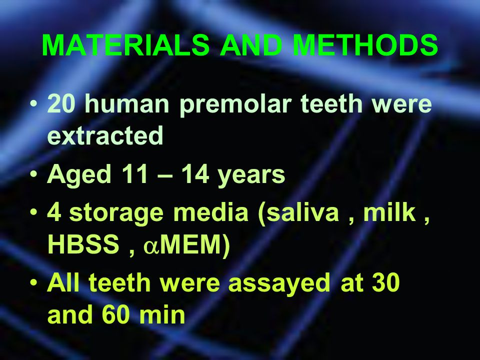 MATERIALS AND METHODS 20 human premolar teeth were extracted Aged 11 – 14 years 4 storage media (saliva, milk, HBSS, MEM) All teeth were assayed at 30 and 60 min