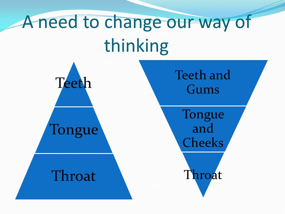 A need to change our way of thinking Teeth Tongue Throat Teeth and Gums Tongue and Cheeks Throat
