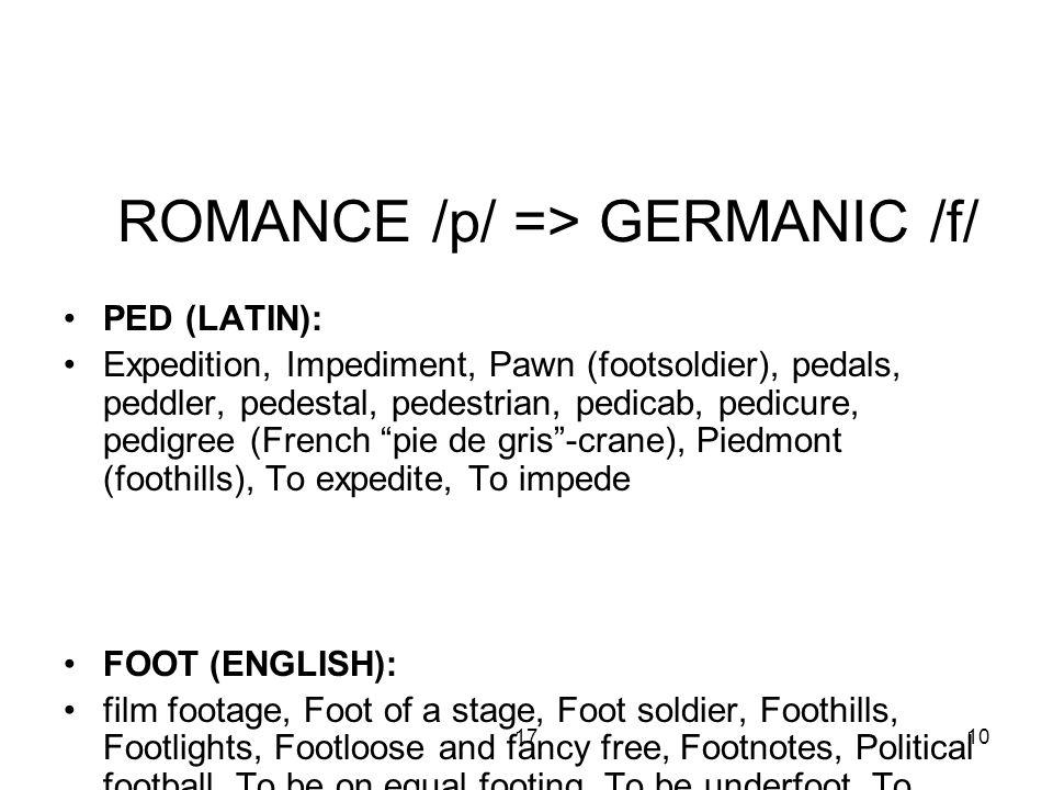 1710 ROMANCE /p/ => GERMANIC /f/ PED (LATIN): Expedition, Impediment, Pawn (footsoldier), pedals, peddler, pedestal, pedestrian, pedicab, pedicure, pedigree (French pie de gris-crane), Piedmont (foothills), To expedite, To impede FOOT (ENGLISH): film footage, Foot of a stage, Foot soldier, Foothills, Footlights, Footloose and fancy free, Footnotes, Political football, To be on equal footing, To be underfoot, To drag ones feet, To foot the bill, To have a foothold, To get ones foot in the door, To Put your foot in your mouth,