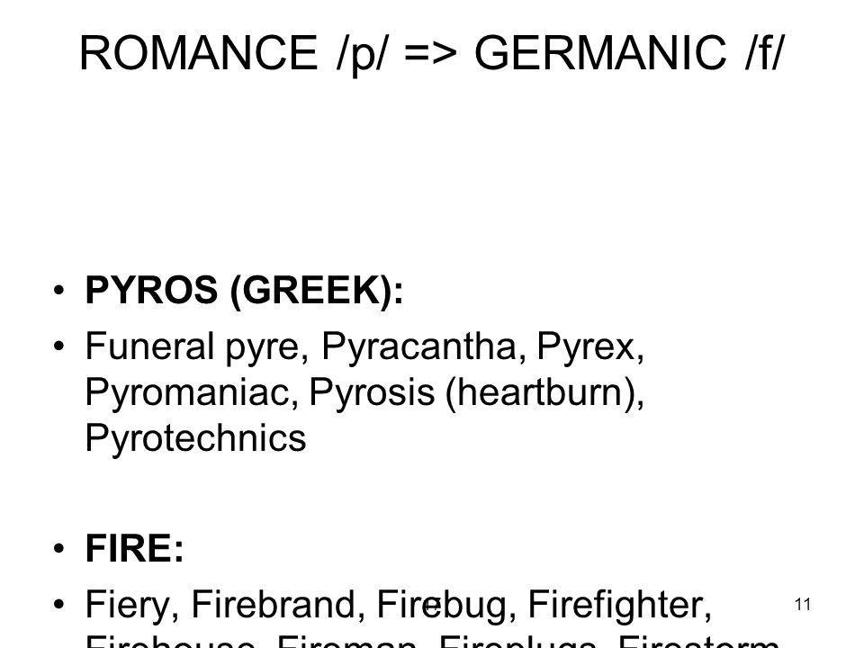 1711 ROMANCE /p/ => GERMANIC /f/ PYROS (GREEK): Funeral pyre, Pyracantha, Pyrex, Pyromaniac, Pyrosis (heartburn), Pyrotechnics FIRE: Fiery, Firebrand, Firebug, Firefighter, Firehouse, Fireman, Fireplugs, Firestorm