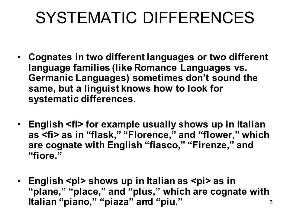 174 ANOTHER SYSTEMATIC DIFFERENCE Latin /f/ => Spanish (silent) Latin fornu (furnace) => Spanish horno Latin ficu (fig) => Spanish higo Latin filiu (son) => Spanish hijo Latin farina (flour) => Spanish harina Latin facere (to make) => Spanish hacer (Parra Guinaldo 7 from Penny)