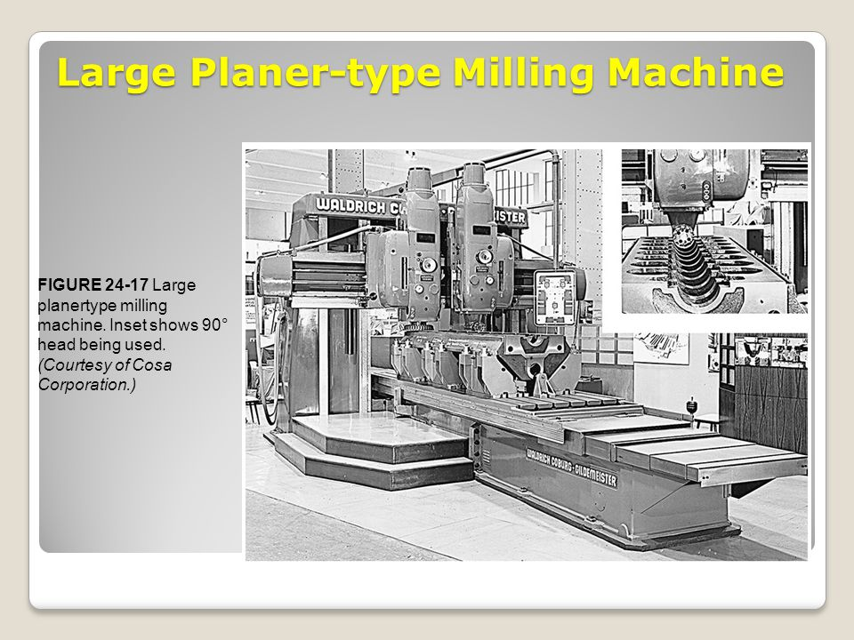 Large Planer-type Milling Machine FIGURE 24-17 Large planertype milling machine. Inset shows 90° head being used. (Courtesy of Cosa Corporation.)