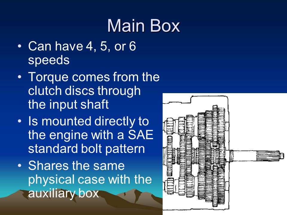Main Box Can have 4, 5, or 6 speeds Torque comes from the clutch discs through the input shaft Is mounted directly to the engine with a SAE standard bolt pattern Shares the same physical case with the auxiliary box