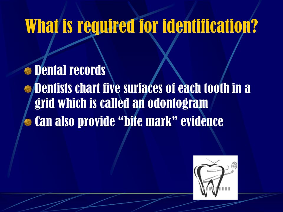 What is required for identification.