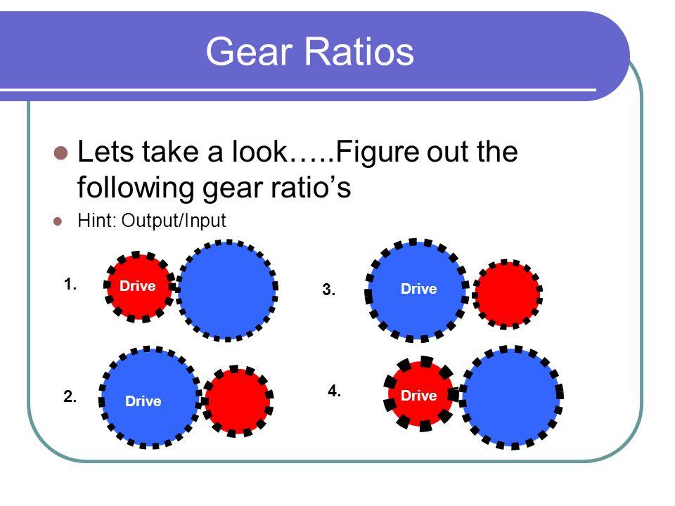 Gear Ratios How did you do.1. 2. 3. 4.