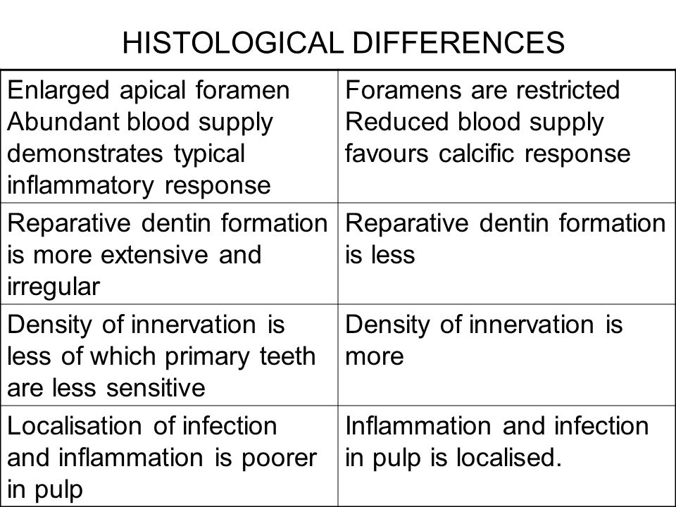 HISTOLOGICAL DIFFERENCES Enlarged apical foramen Abundant blood supply demonstrates typical inflammatory response Foramens are restricted Reduced bloo
