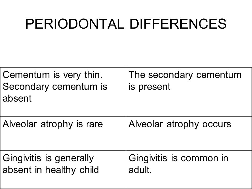 PERIODONTAL DIFFERENCES Cementum is very thin. Secondary cementum is absent The secondary cementum is present Alveolar atrophy is rareAlveolar atrophy