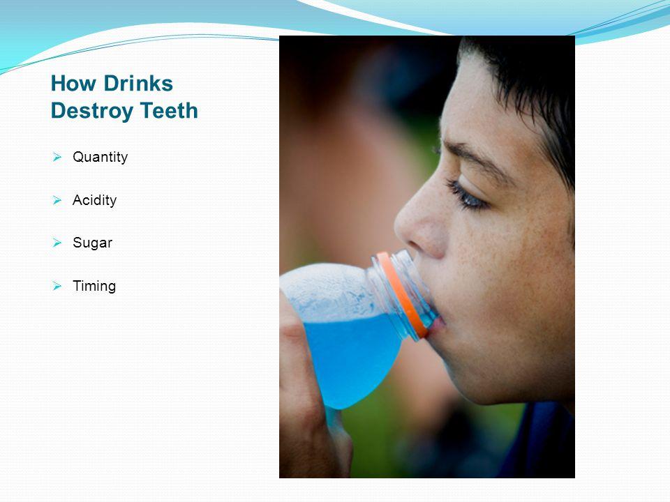How Drinks Destroy Teeth Quantity Acidity Sugar Timing