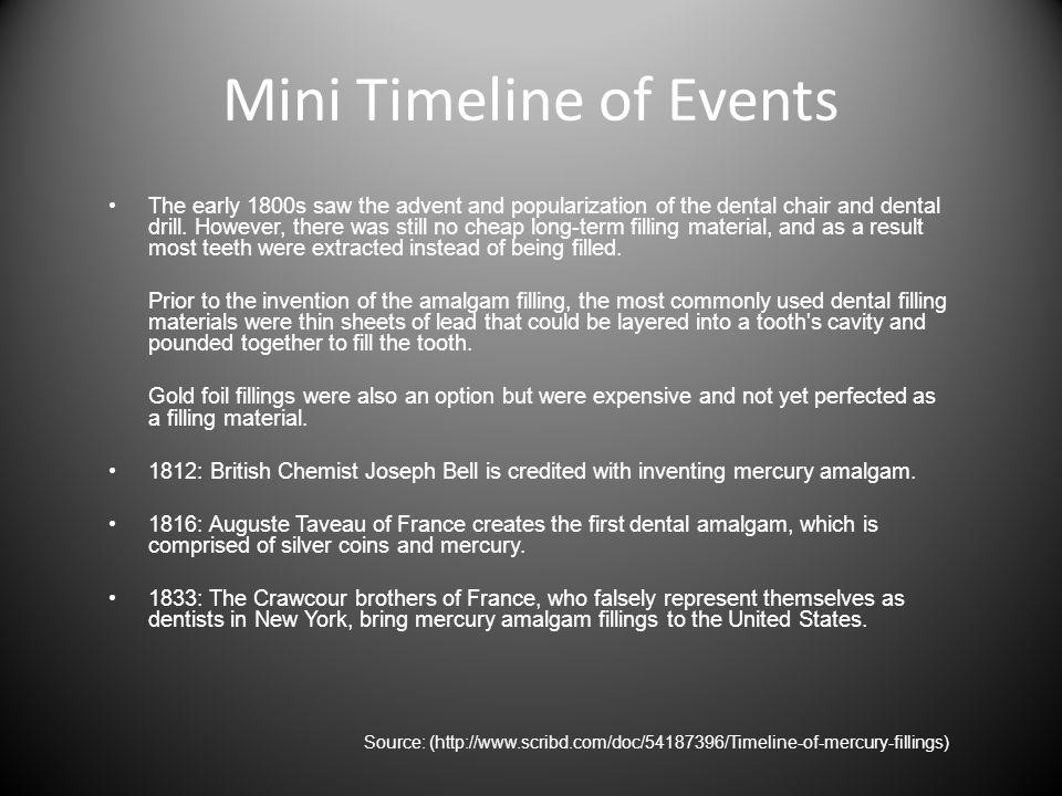 Timeline Cont.