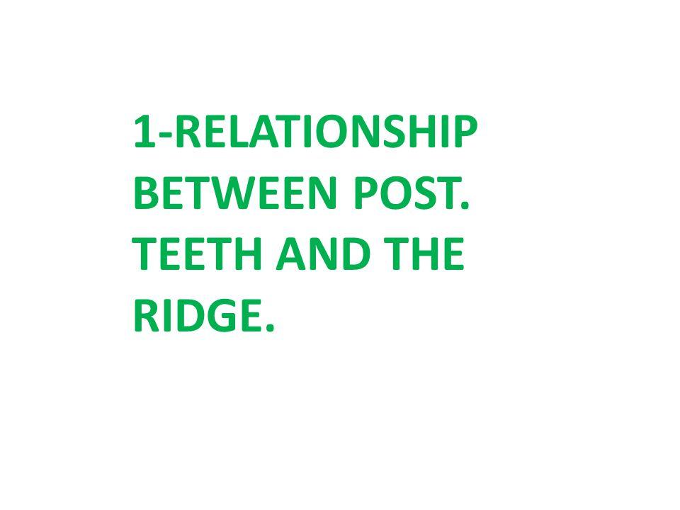 1-RELATIONSHIP BETWEEN POST. TEETH AND THE RIDGE.