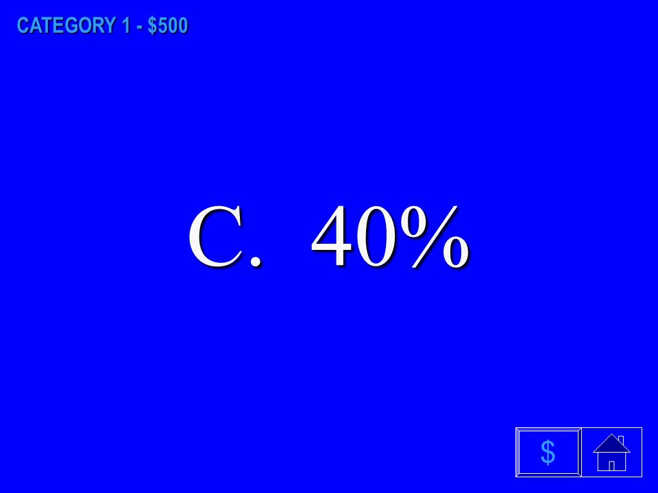 CATEGORY 1 - $400 A. Letter C $