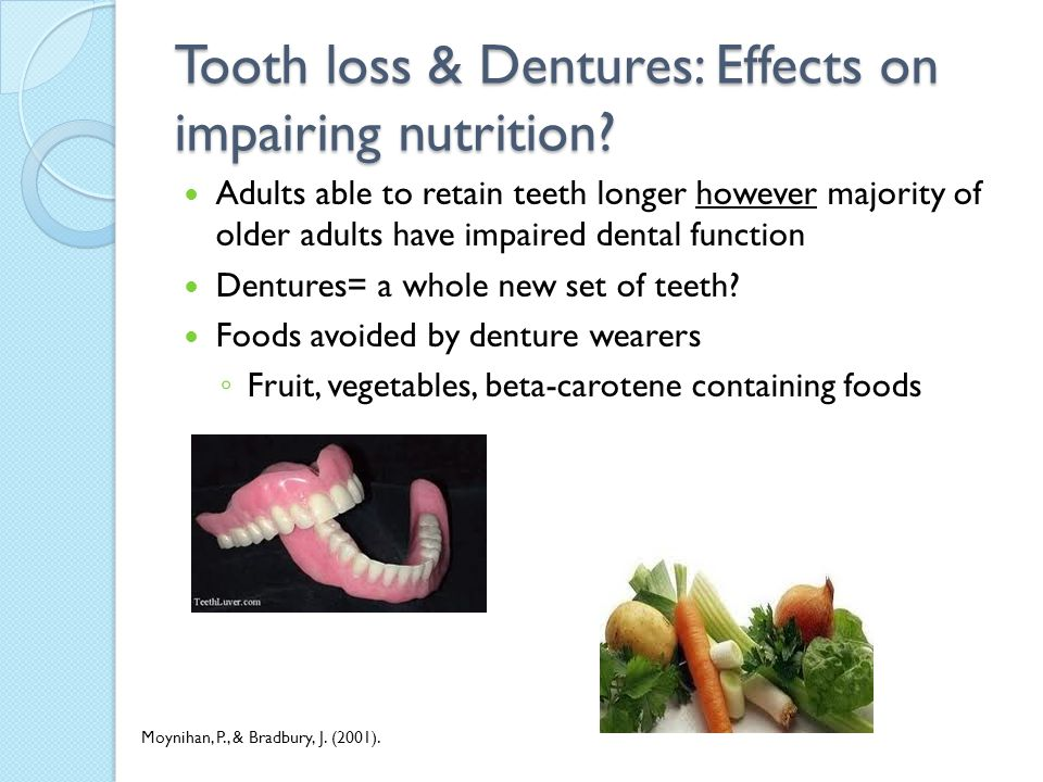 Tooth loss & Dentures: Effects on impairing nutrition.