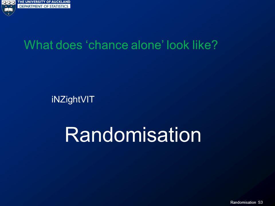 Randomisation S3 Randomisation iNZightVIT What does chance alone look like?