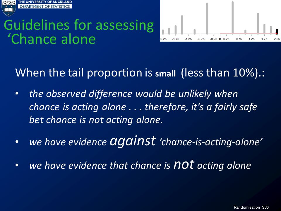 Randomisation S30 When the tail proportion is small (less than 10%).: the observed difference would be unlikely when chance is acting alone... therefo