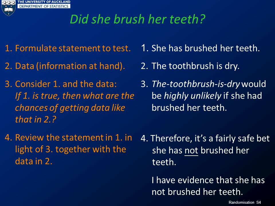Randomisation S4 Did she brush her teeth? 1. She has brushed her teeth. 2.The toothbrush is dry. 3.The-toothbrush-is-dry would be highly unlikely if s