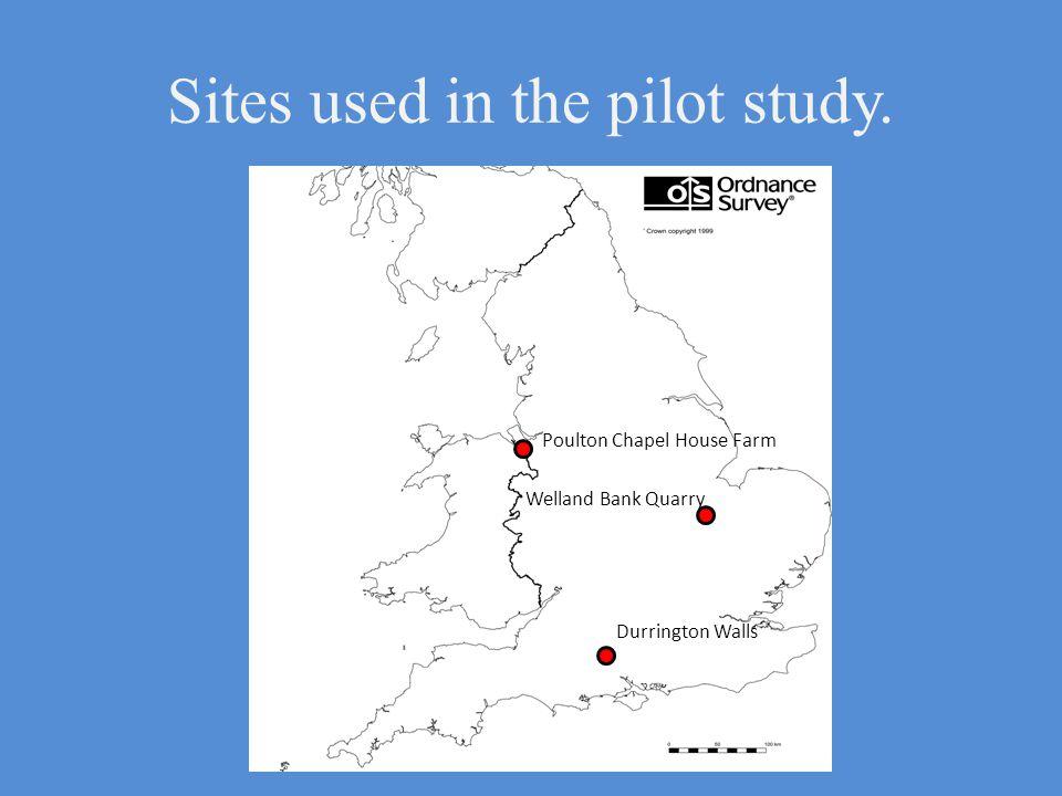 Sites used in the pilot study. Poulton Chapel House Farm Welland Bank Quarry Durrington Walls