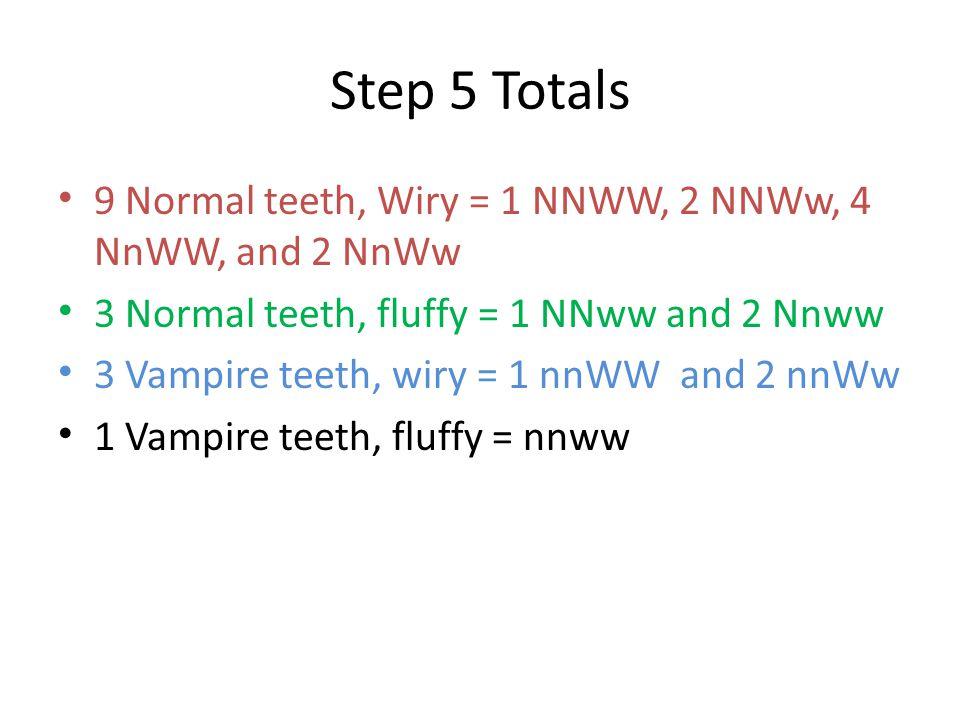 Step 5 Totals 9 Normal teeth, Wiry = 1 NNWW, 2 NNWw, 4 NnWW, and 2 NnWw 3 Normal teeth, fluffy = 1 NNww and 2 Nnww 3 Vampire teeth, wiry = 1 nnWW and 2 nnWw 1 Vampire teeth, fluffy = nnww