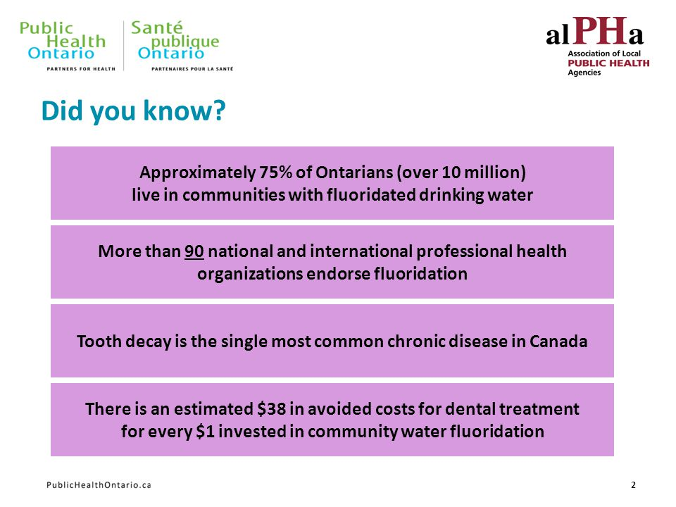 Did you know? 2 More than 90 national and international professional health organizations endorse fluoridation Approximately 75% of Ontarians (over 10