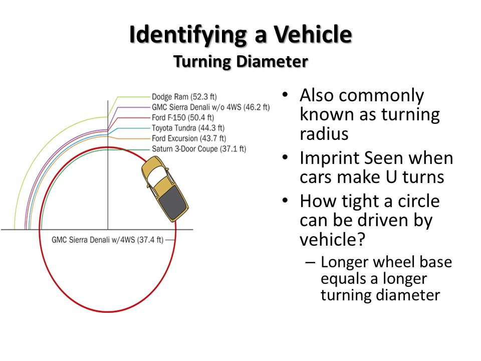 Identifying a Vehicle Turning Diameter Also commonly known as turning radius Imprint Seen when cars make U turns How tight a circle can be driven by v